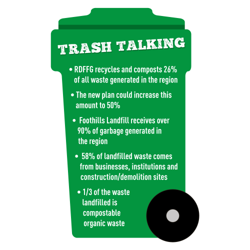 RDFFG-RSWMP-Consultation-Media-Garbage1.png