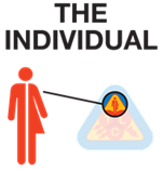 the-individual.png